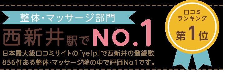 口コミNo.1